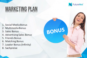 FutureNet Marketingplan